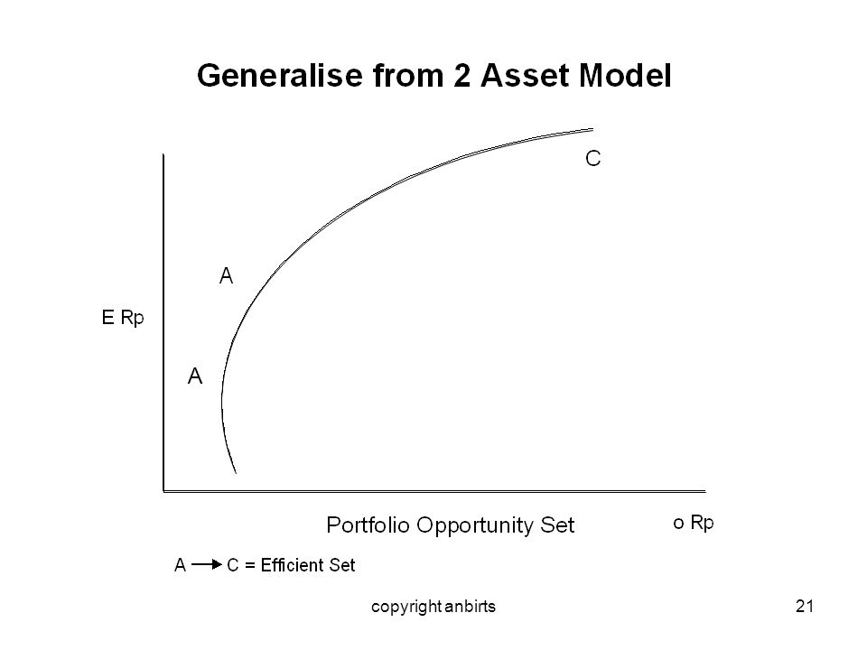 Generalise from 2 Asset Model