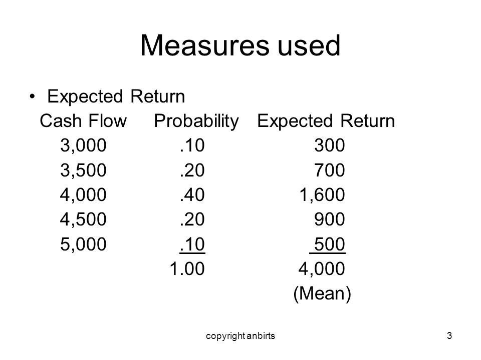 Measures used Expected Return Cash Flow Probability Expected Return