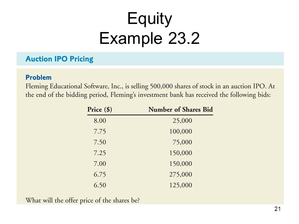 Equity Example 23.2