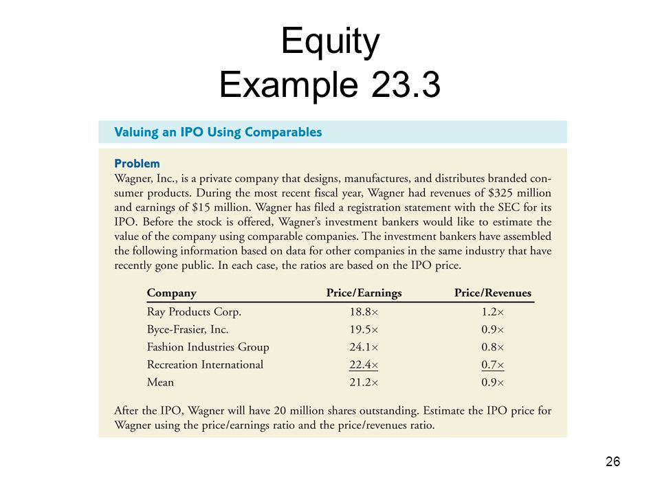 Equity Example 23.3