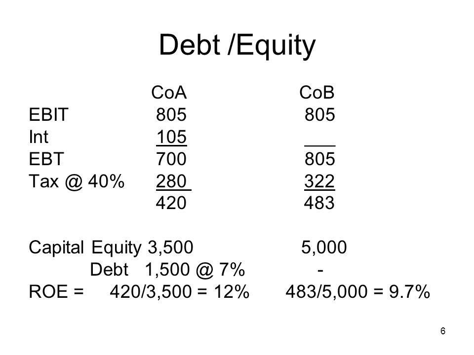 Debt /Equity CoA CoB EBIT 805 805 Int 105 ___ EBT 700 805