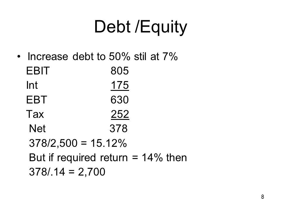 Debt /Equity Increase debt to 50% stil at 7% EBIT 805 Int 175 EBT 630
