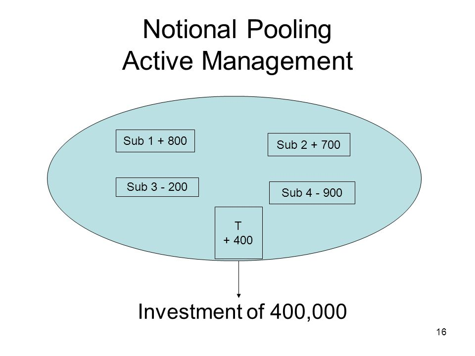 Notional Pooling Active Management