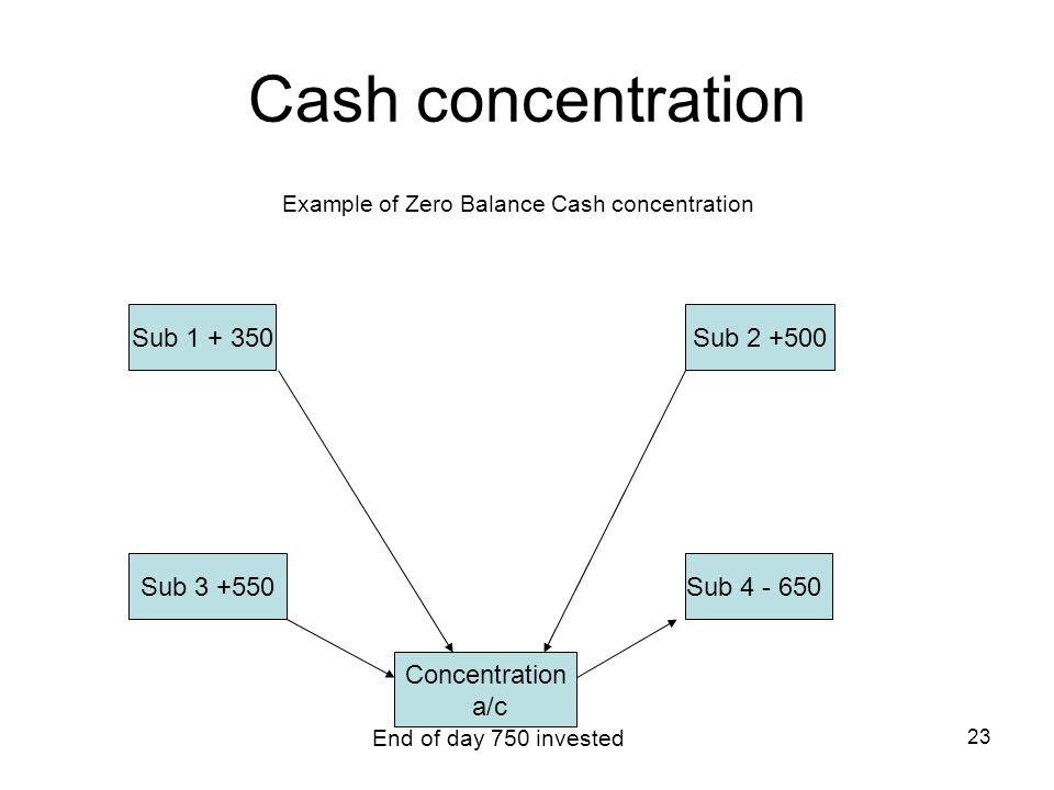 Cash concentration Example of Zero Balance Cash concentration