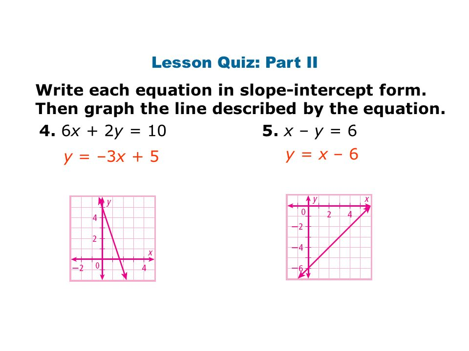 Algebra 1 - Linear Equations Worksheets Graphing Lines In Slope-Intercept  Form Worksheets