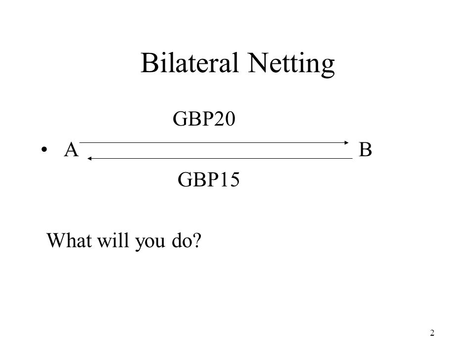 Bilateral Netting GBP20. A B.