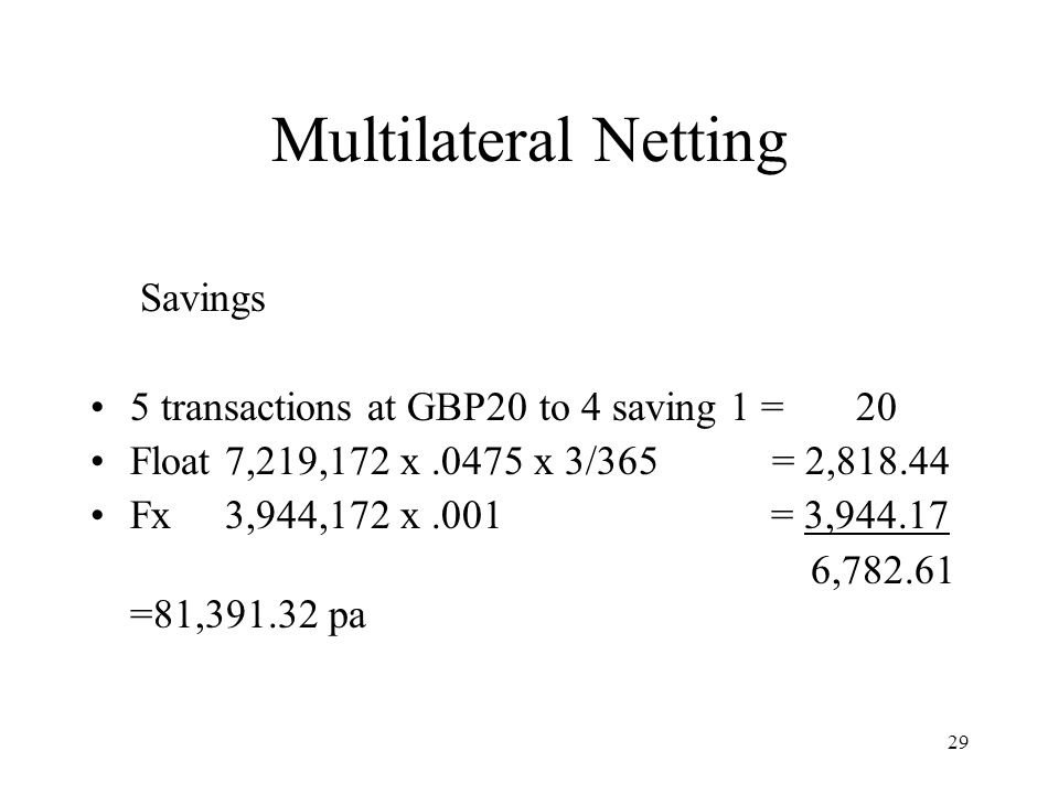 Multilateral Netting 5 transactions at GBP20 to 4 saving 1 = 20