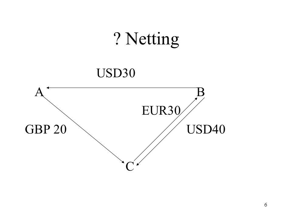 Netting USD30. A B. EUR30. GBP 20 USD40.