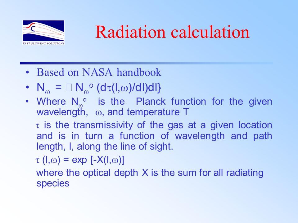 Radiation calculation