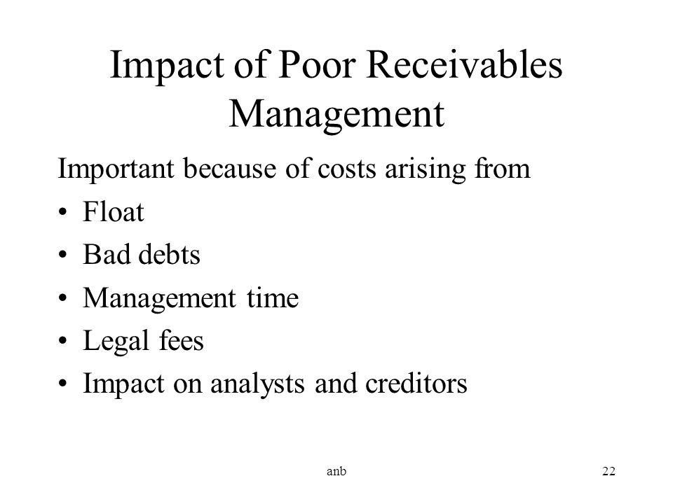 Impact of Poor Receivables Management