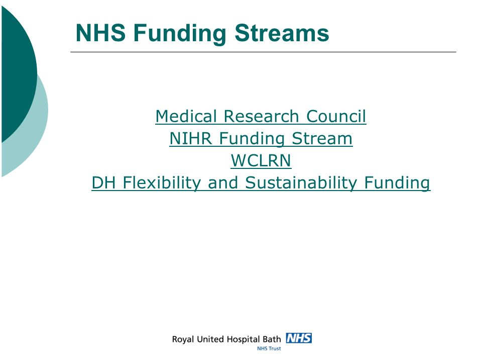 NHS Funding Streams Medical Research Council NIHR Funding Stream WCLRN