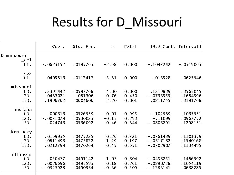 Results for D_Missouri