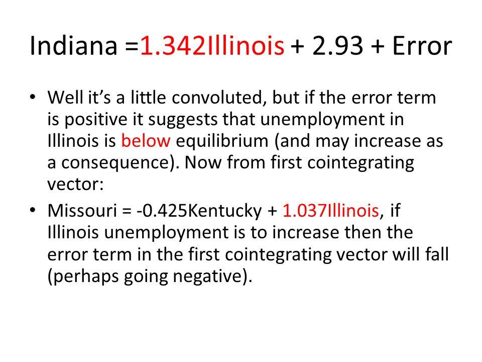 Indiana =1.342Illinois + 2.93 + Error