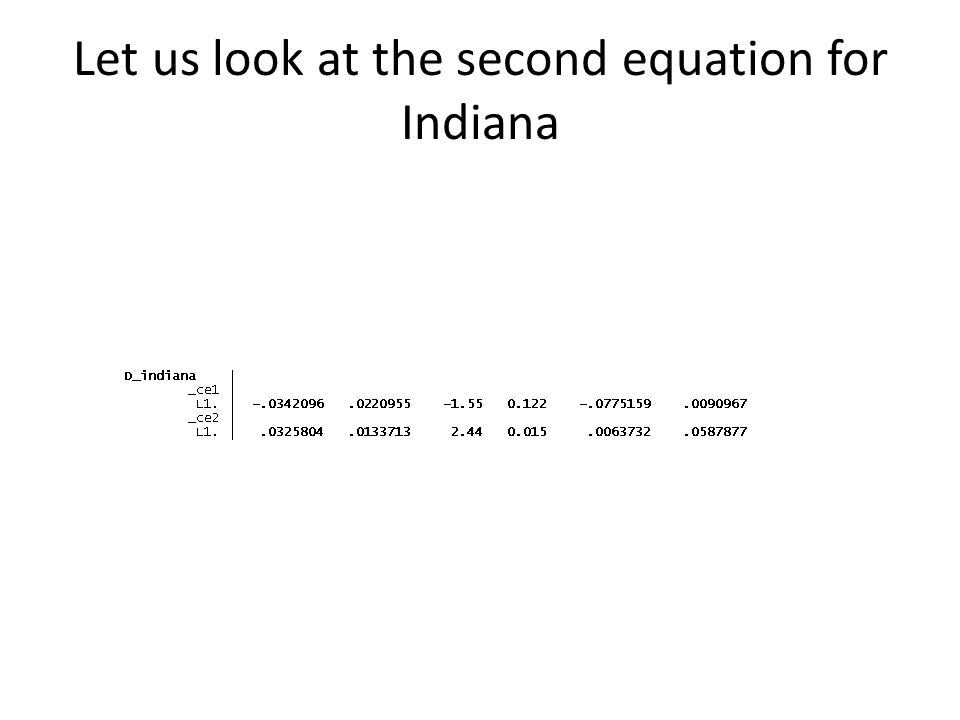 Let us look at the second equation for Indiana