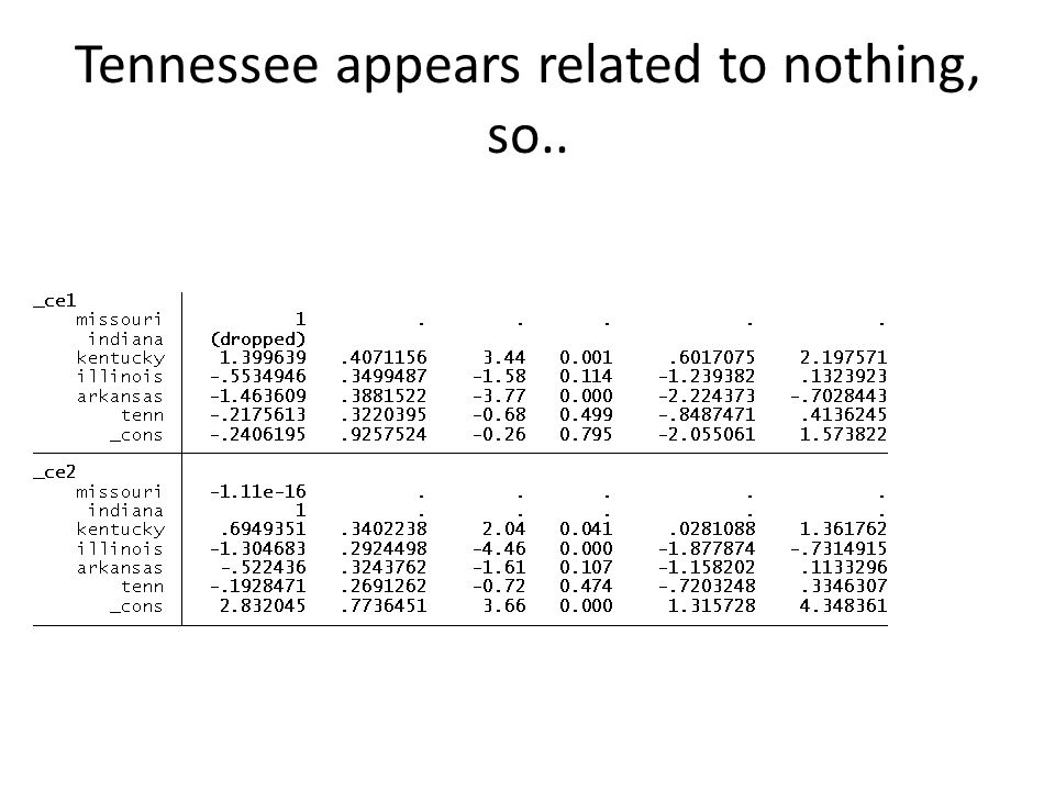 Tennessee appears related to nothing, so..