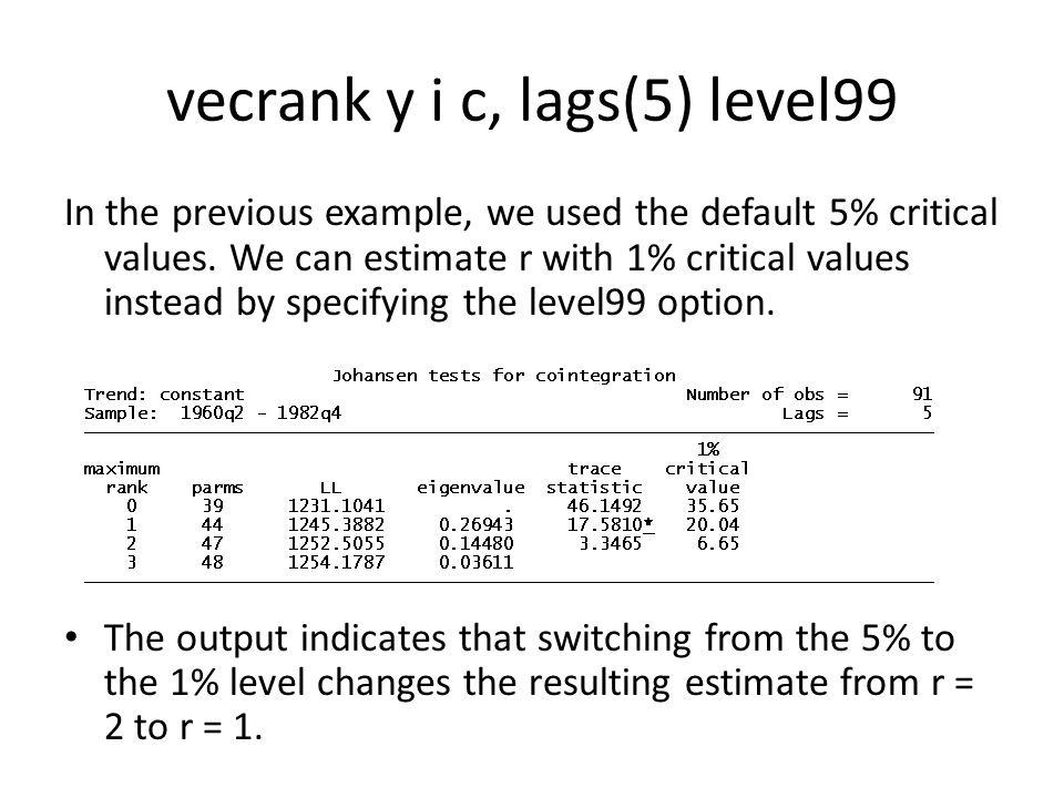 vecrank y i c, lags(5) level99