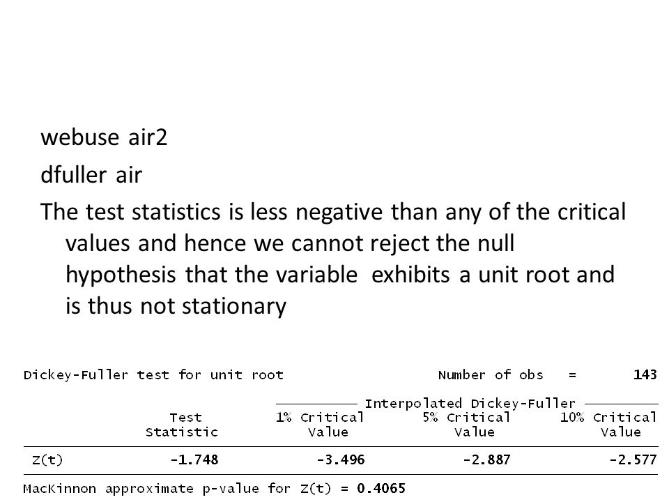 webuse air2 dfuller air The test statistics is less negative than any of the critical values and hence we cannot reject the null hypothesis that the variable exhibits a unit root and is thus not stationary