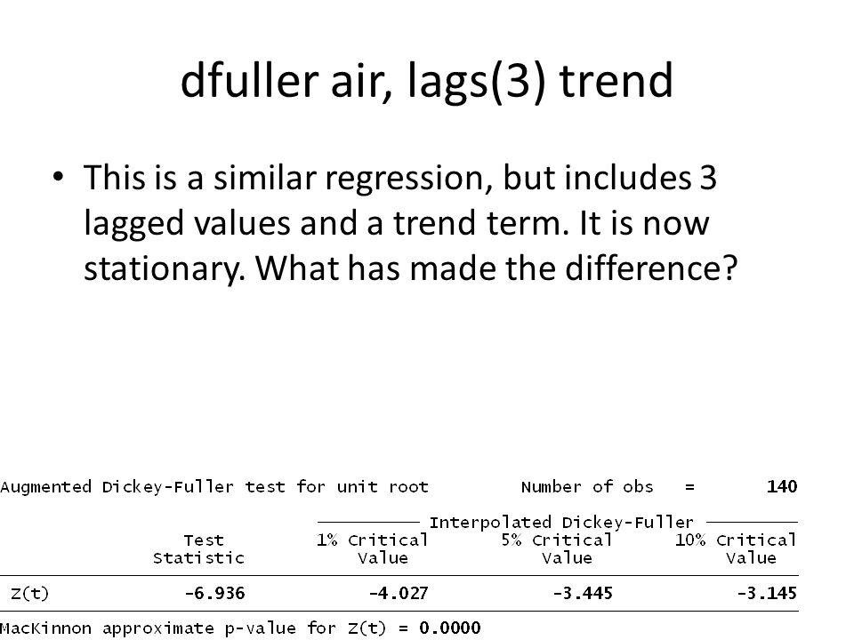 dfuller air, lags(3) trend
