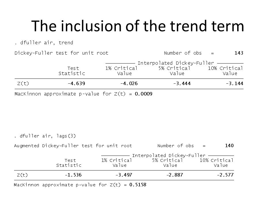 The inclusion of the trend term