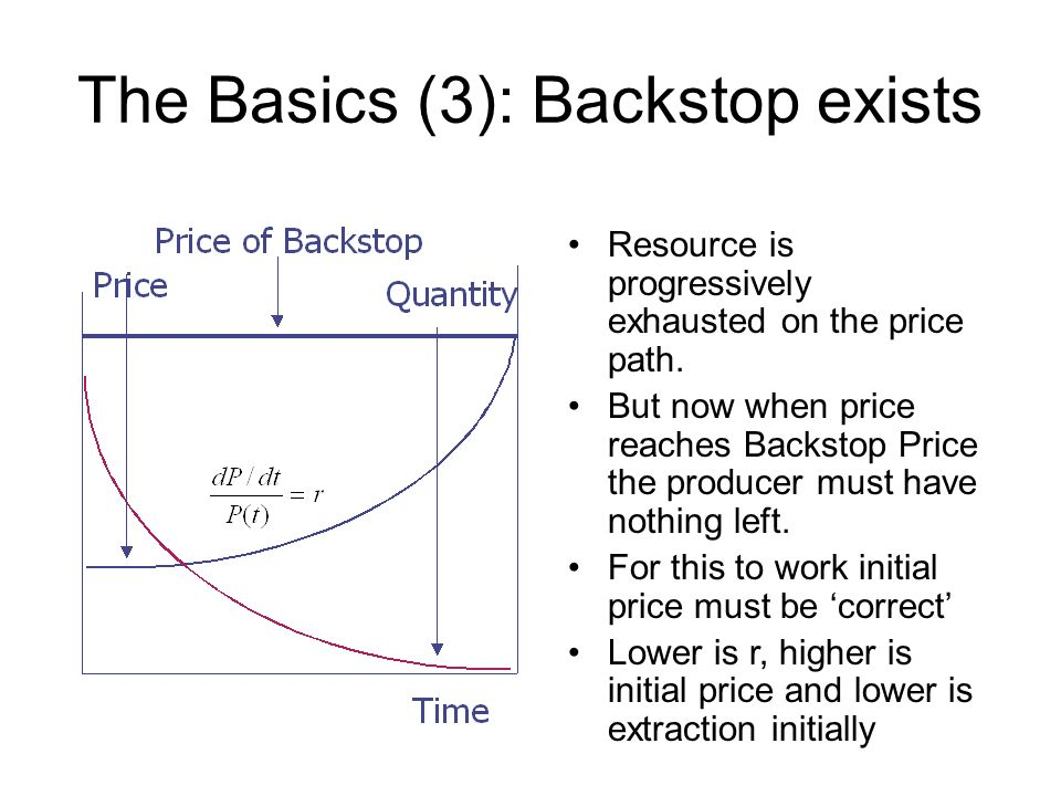 The Basics (3): Backstop exists