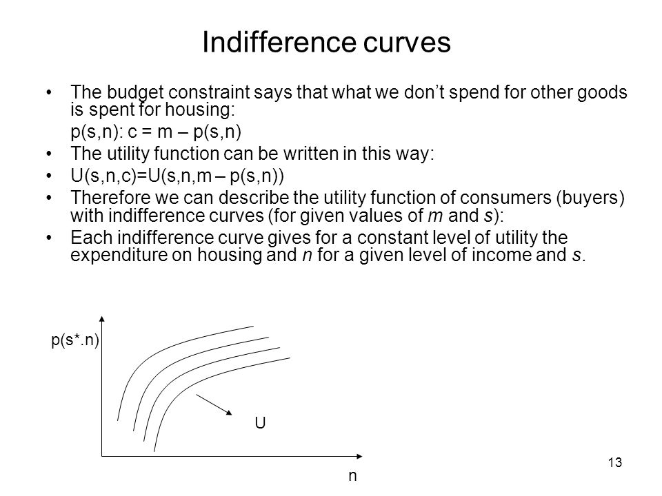 Indifference curves The budget constraint says that what we don't spend for other goods is spent for housing: