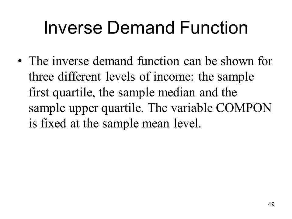 Inverse Demand Function