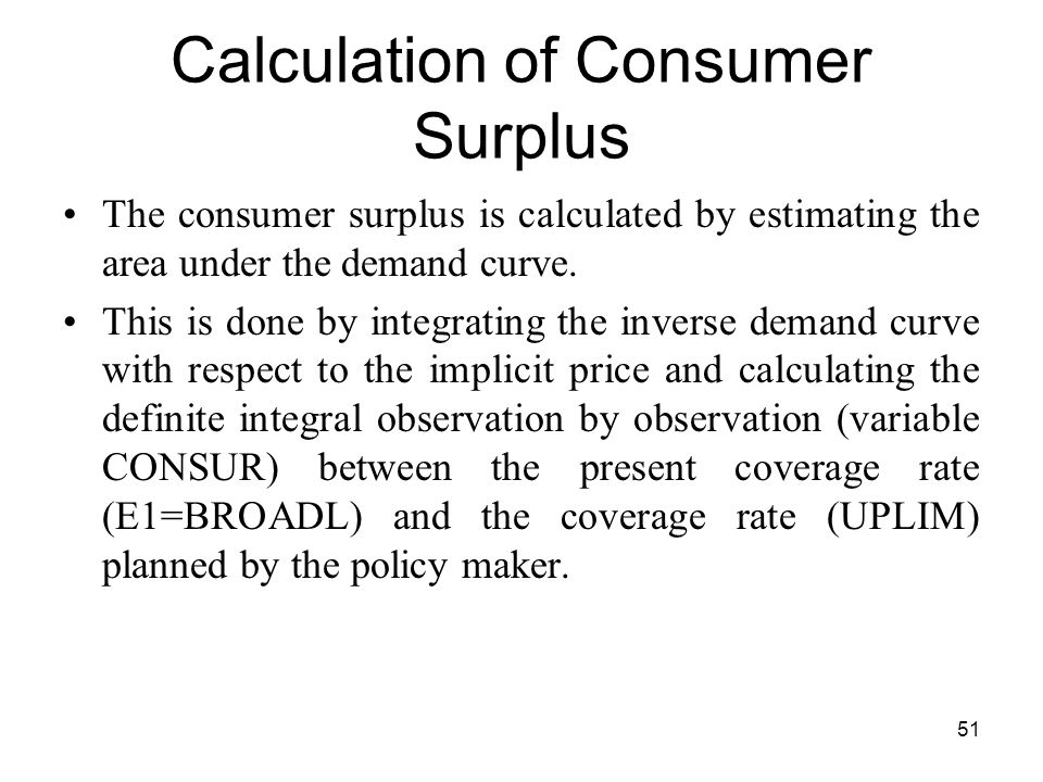 Calculation of Consumer Surplus