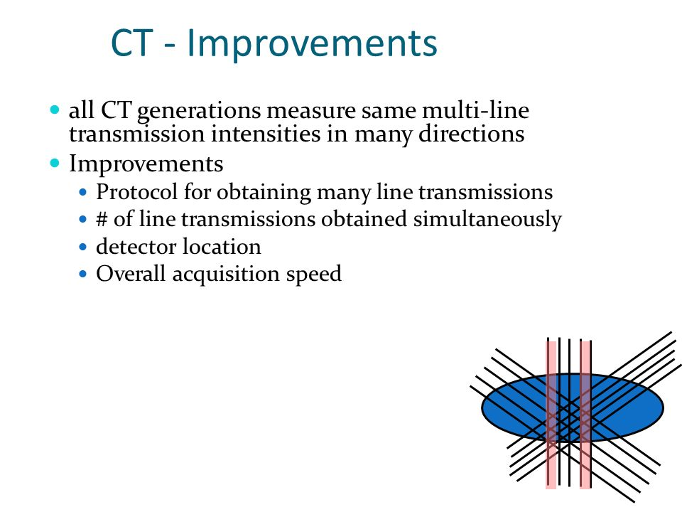 CT Seeram: Chapter 1 Computed Tomography - An Overview ...