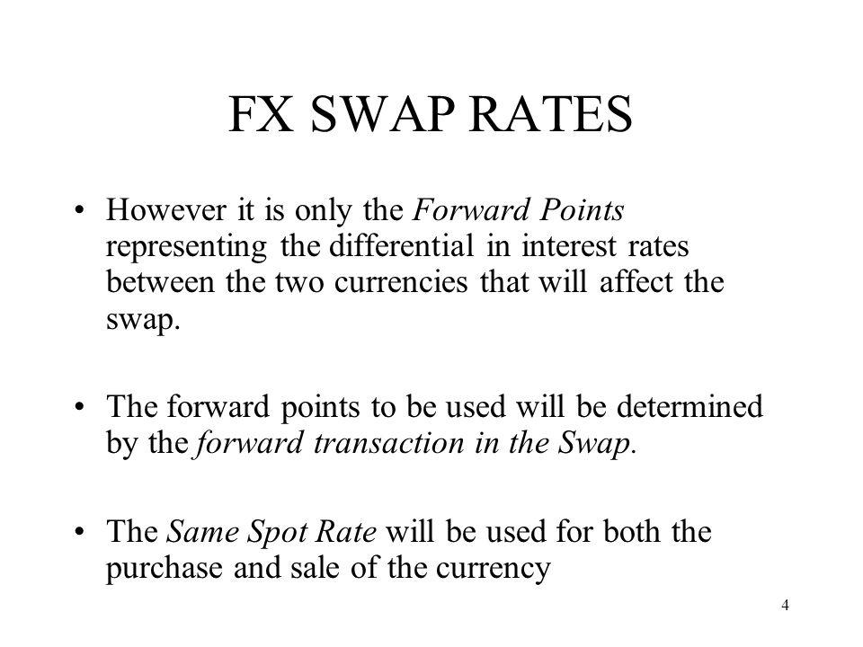 FX SWAP RATES