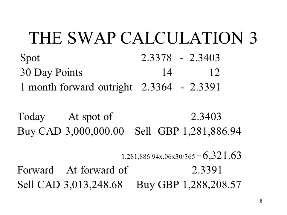 THE SWAP CALCULATION 3 Spot 2.3378 - 2.3403 30 Day Points 14 12