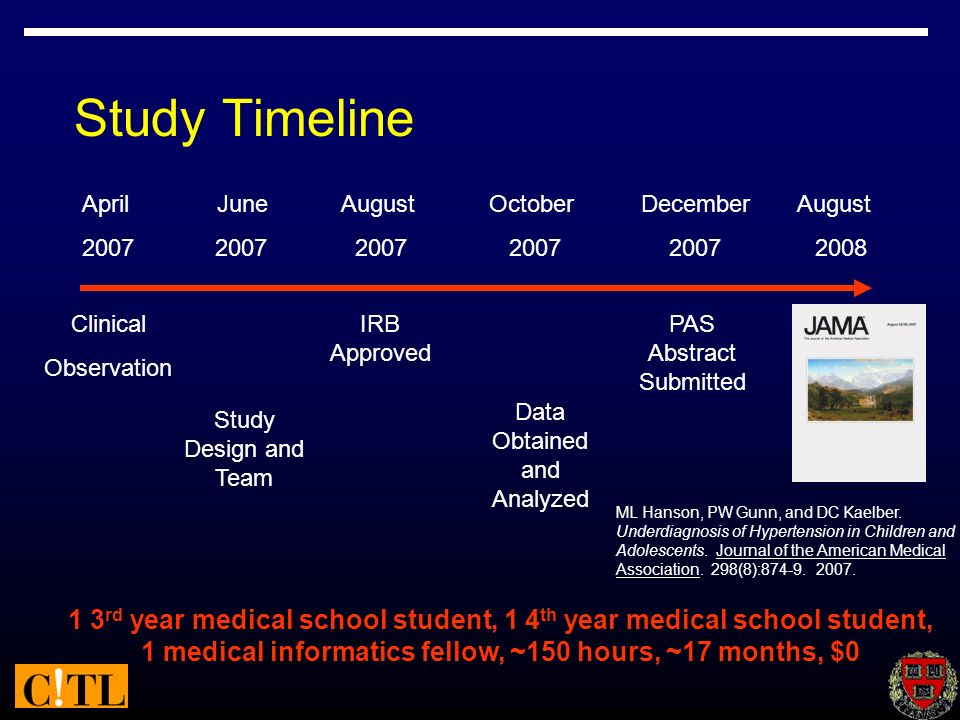Study design in clinical research
