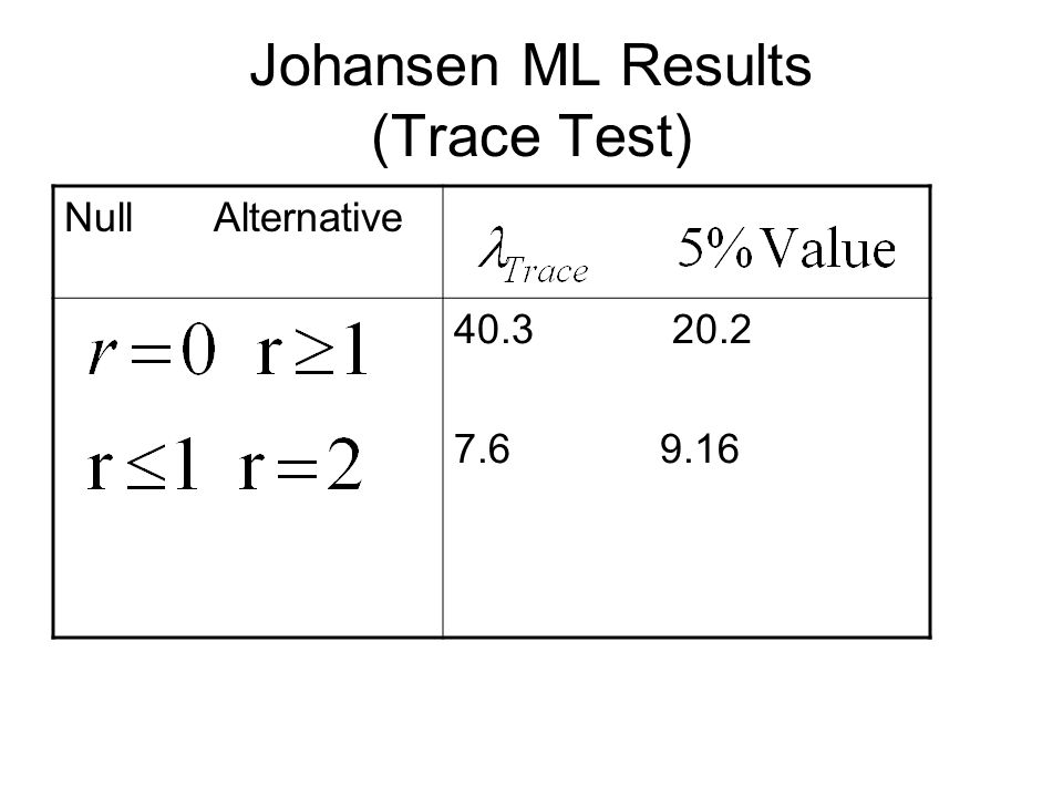 Johansen ML Results (Trace Test)