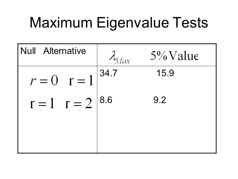Maximum Eigenvalue Tests