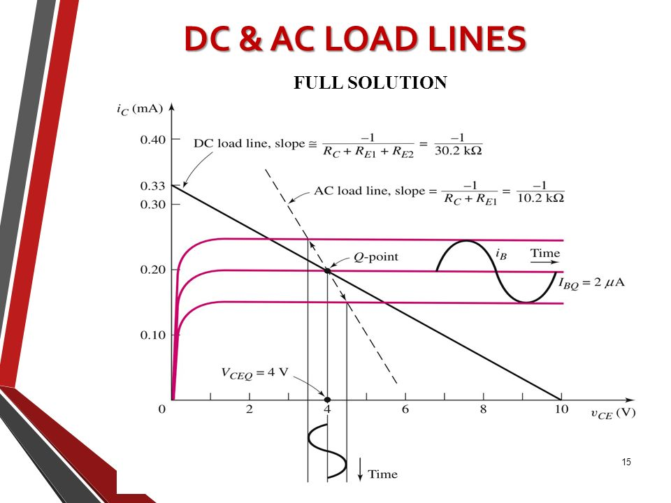 dc load line analysis pdf