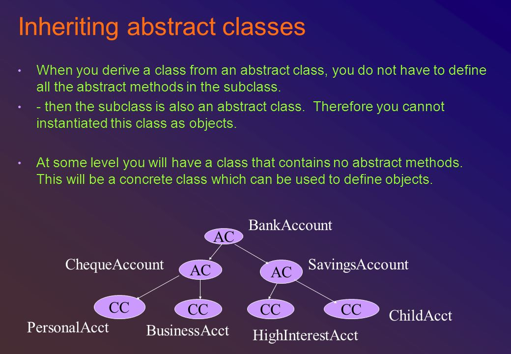 Inheriting abstract classes