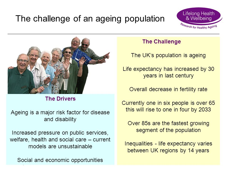 The challenge of an ageing population