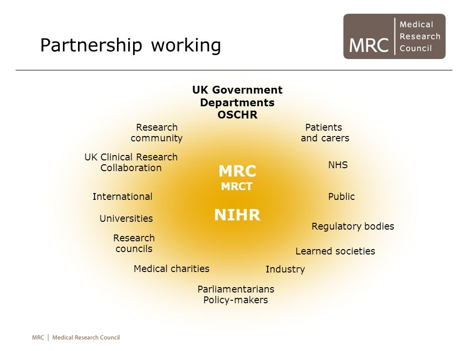 UK Government Departments OSCHR
