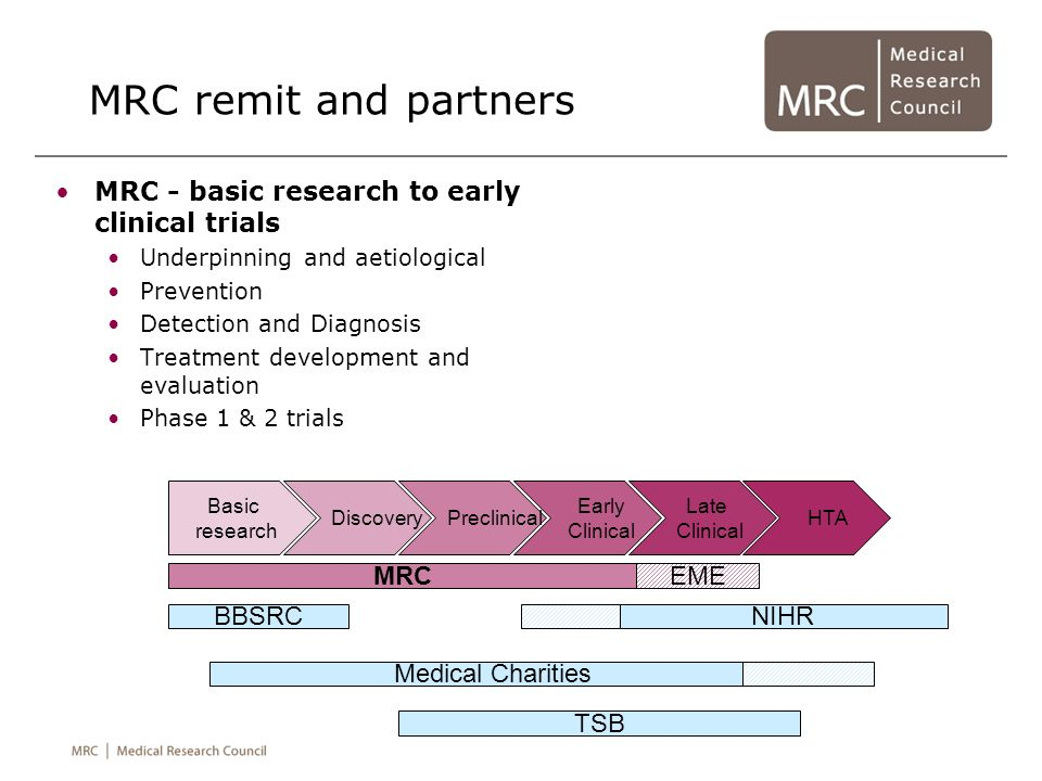 MRC remit and partners MRC - basic research to early clinical trials