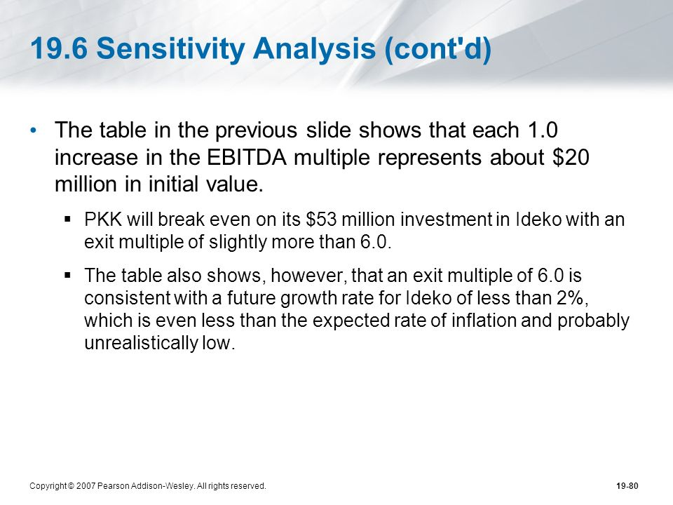 19.6 Sensitivity Analysis (cont d)