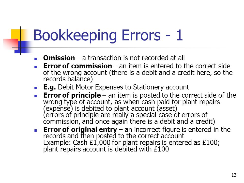 Bookkeeping Errors - 1 Omission – a transaction is not recorded at all