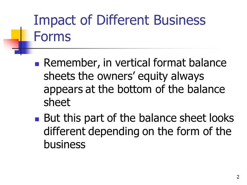 Impact of Different Business Forms