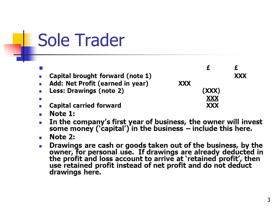 Sole Trader £ £ Capital brought forward (note 1) XXX. Add: Net Profit (earned in year) XXX Less: Drawings (note 2) (XXX)