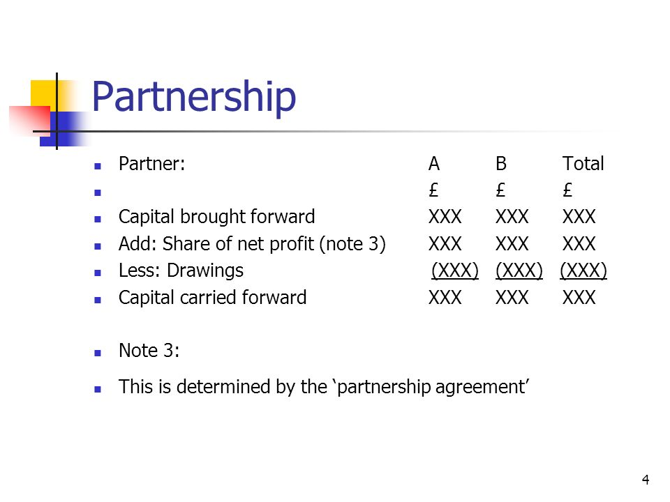 Partnership Partner: A B Total £ £ £