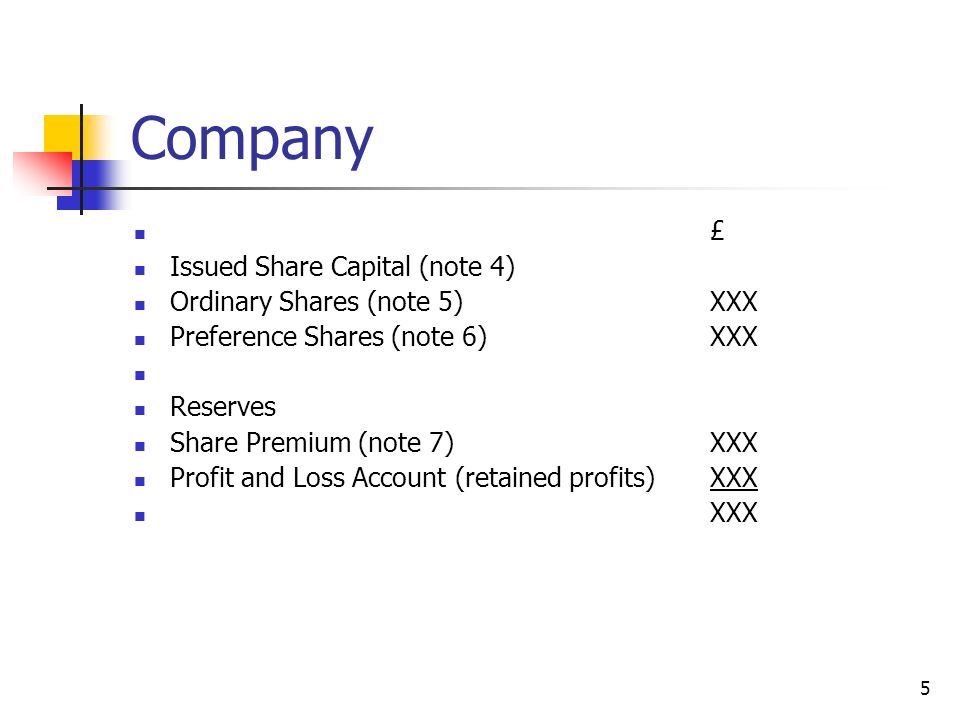 Company £ Issued Share Capital (note 4) Ordinary Shares (note 5) XXX