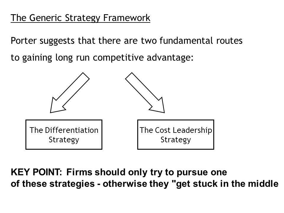 The Generic Strategy Framework