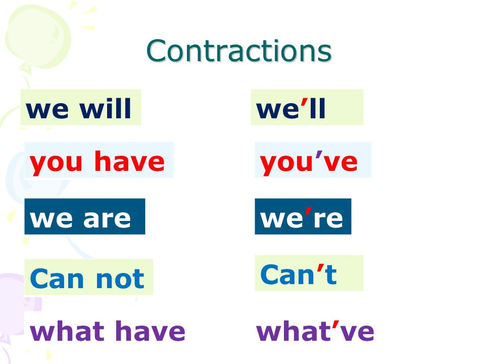 Contractions we will we'll you have you've we are we're Can't Can not