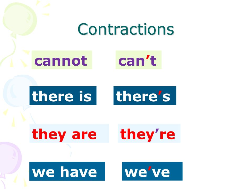 Contractions cannot can't there is there's they are they're we have