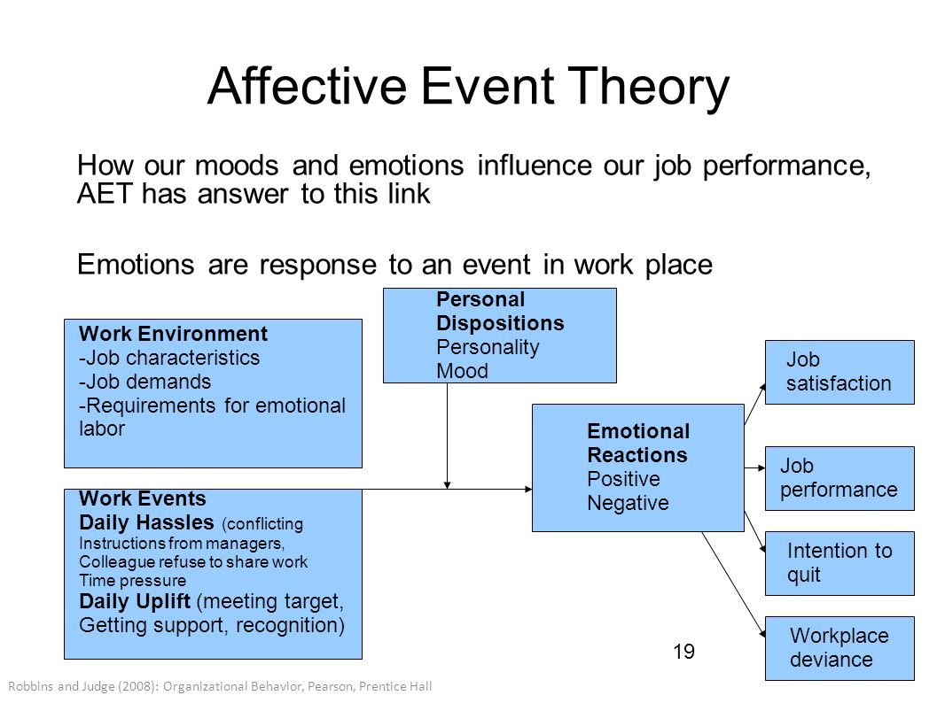 organizational behavior emotions and moods