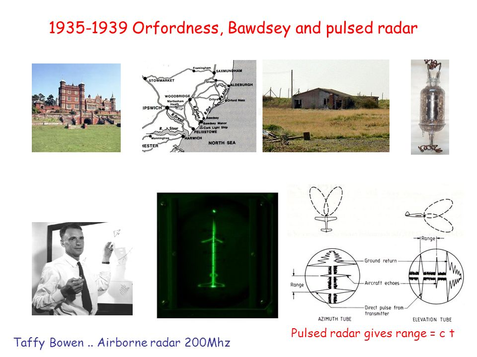 1935-1939 Orfordness, Bawdsey and pulsed radar