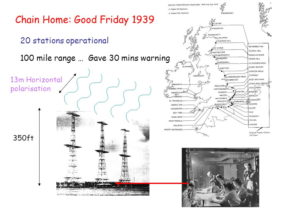 Chain Home: Good Friday 1939